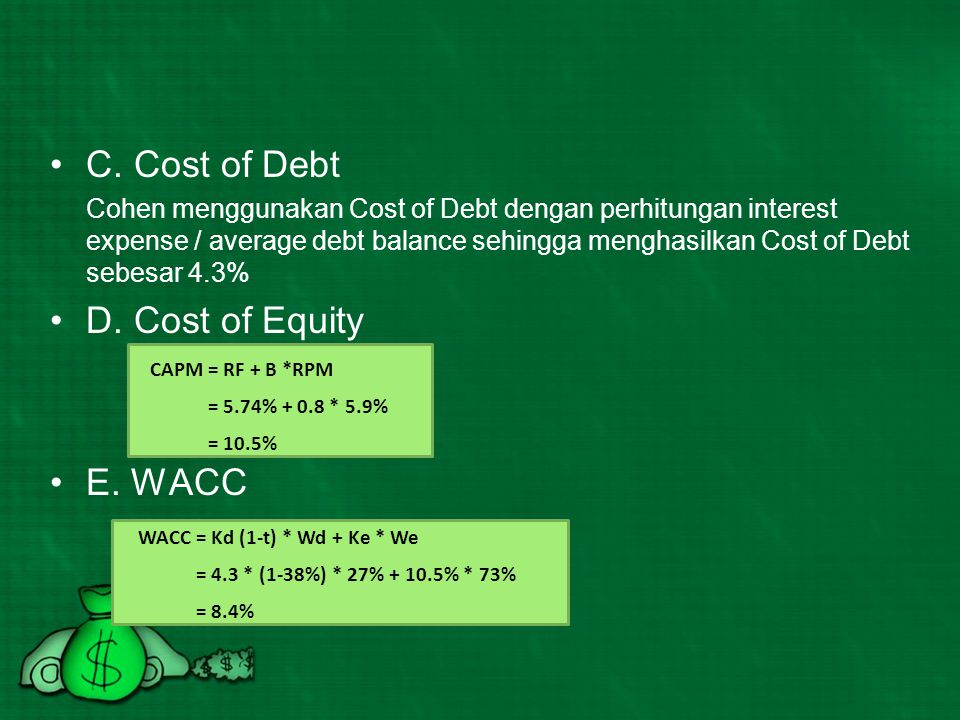 C. Cost of Debt D. Cost of Equity E. WACC