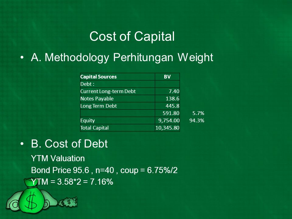 Cost of Capital A. Methodology Perhitungan Weight B. Cost of Debt