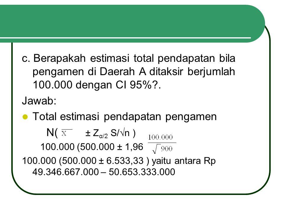 Total estimasi pendapatan pengamen N( ± Zα/2 S/√n )