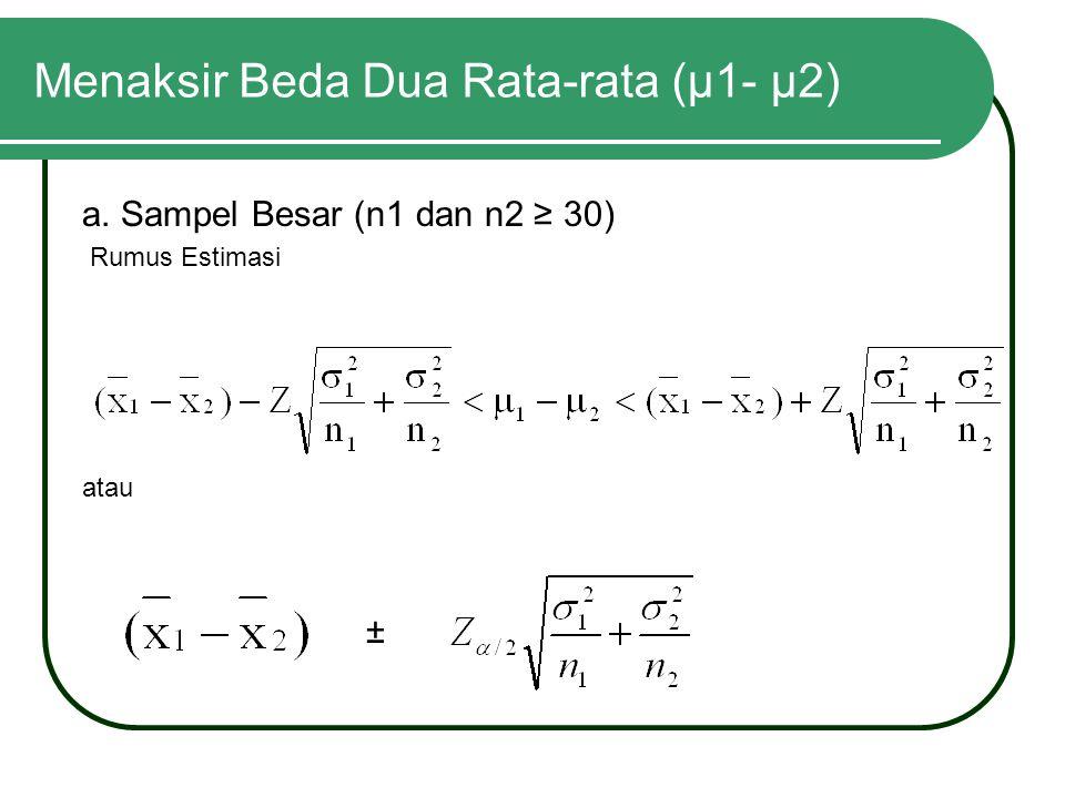 Menaksir Beda Dua Rata-rata (μ1- μ2)