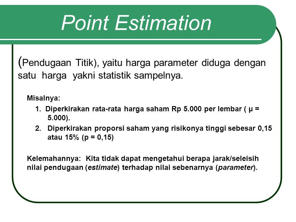 Point Estimation (Pendugaan Titik), yaitu harga parameter diduga dengan satu harga yakni statistik sampelnya.