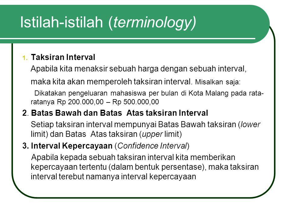 Istilah-istilah (terminology)