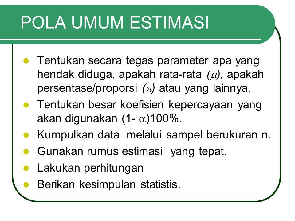 POLA UMUM ESTIMASI Tentukan secara tegas parameter apa yang hendak diduga, apakah rata-rata (), apakah persentase/proporsi () atau yang lainnya.