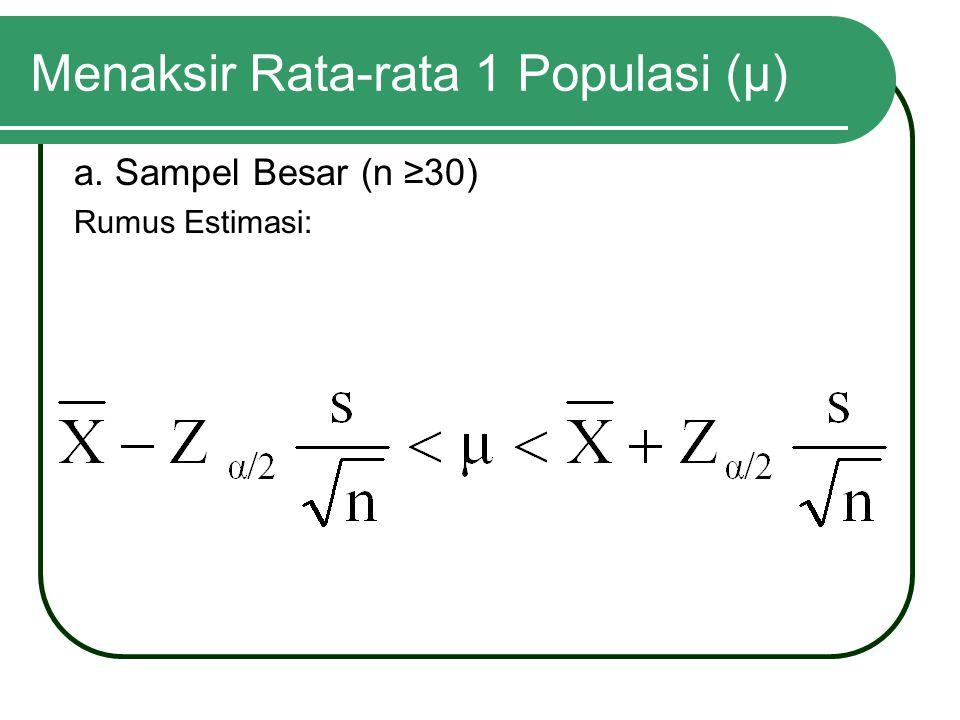 Menaksir Rata-rata 1 Populasi (μ)