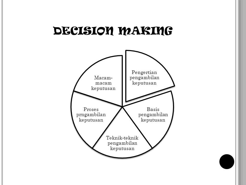 DECISION MAKING Pengertian pengambilan keputusan