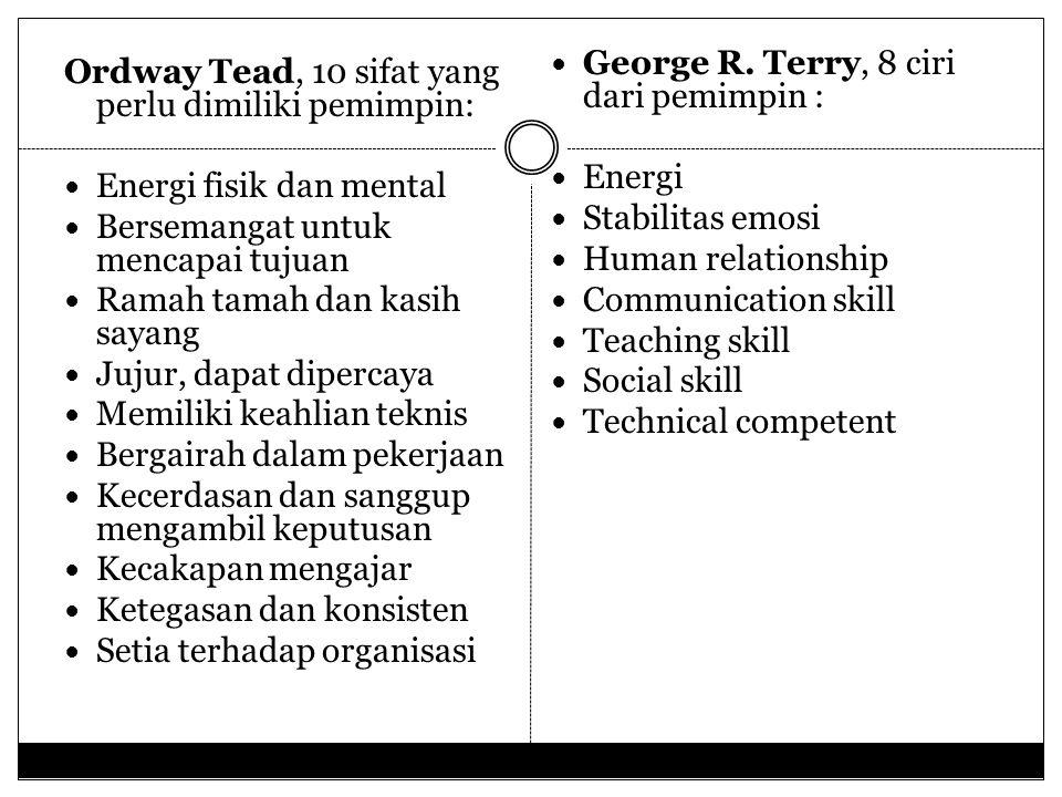 George R. Terry, 8 ciri dari pemimpin :