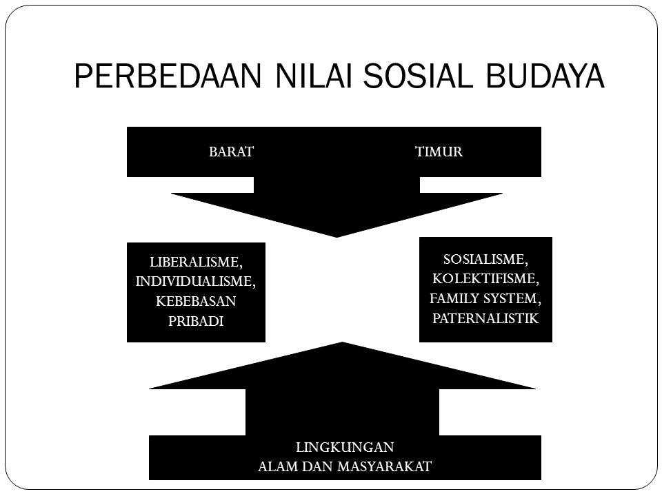 PERBEDAAN NILAI SOSIAL BUDAYA