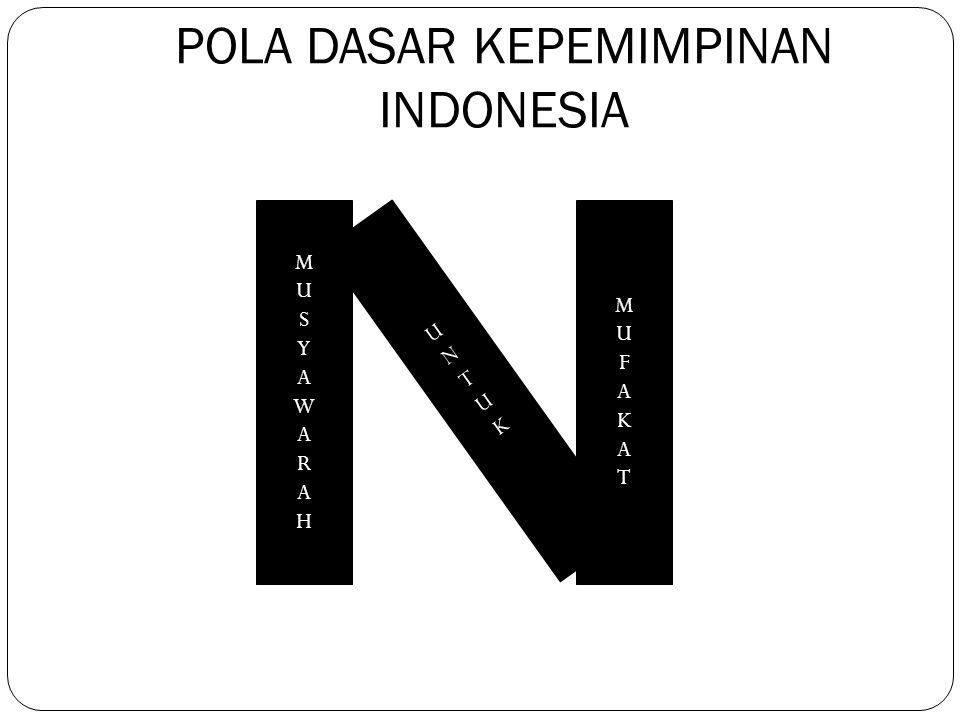 POLA DASAR KEPEMIMPINAN INDONESIA