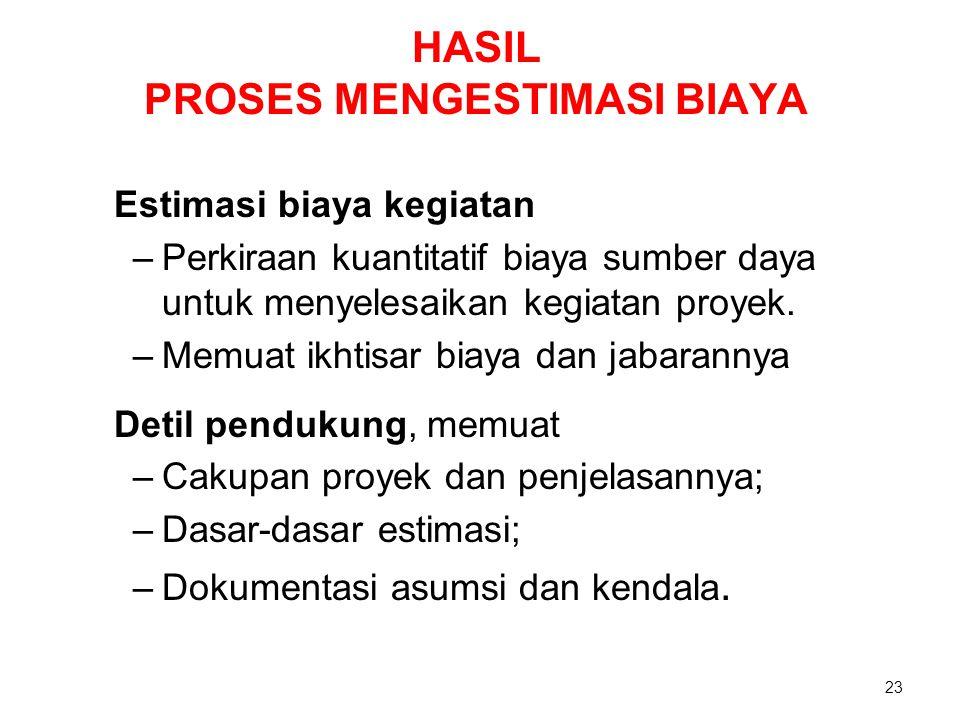 HASIL PROSES MENGESTIMASI BIAYA