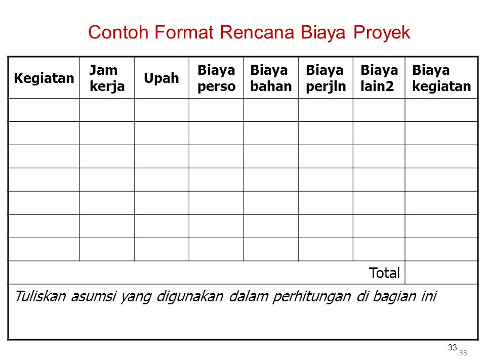 Contoh Format Rencana Biaya Proyek