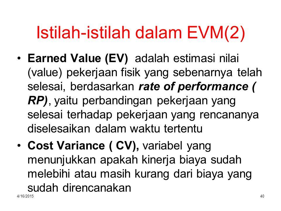 Istilah-istilah dalam EVM(2)