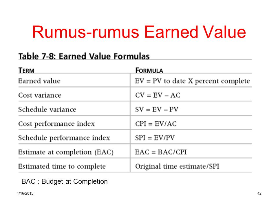 Rumus-rumus Earned Value