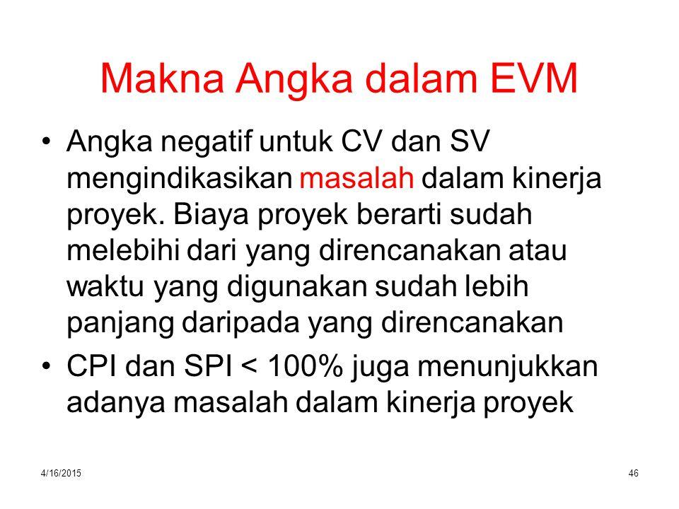 Makna Angka dalam EVM