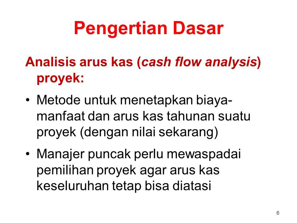 Pengertian Dasar Analisis arus kas (cash flow analysis) proyek: