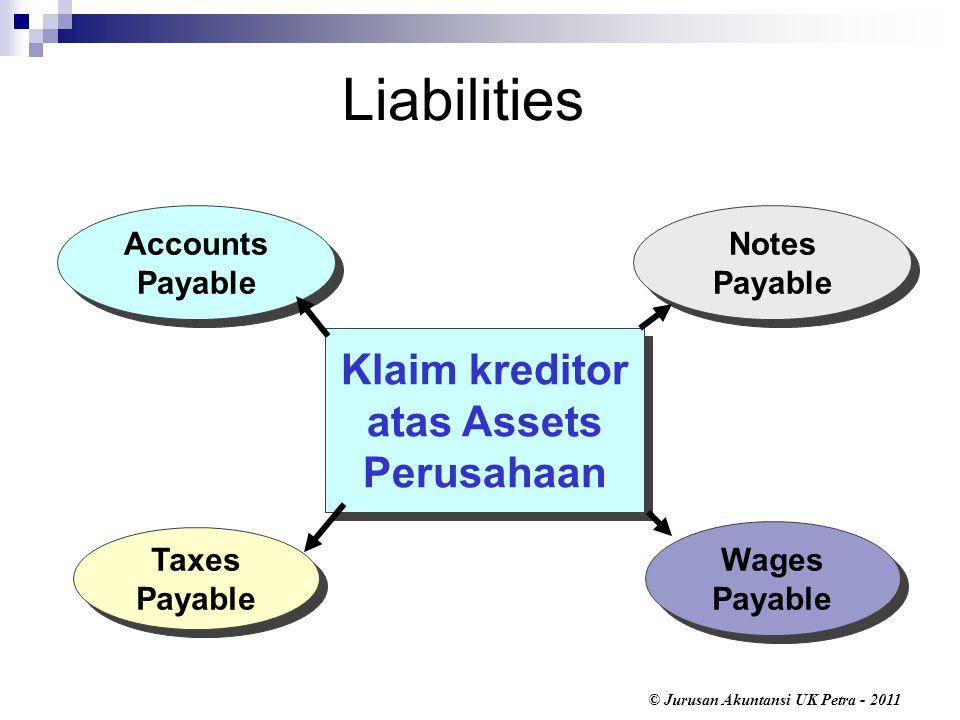 Klaim kreditor atas Assets Perusahaan
