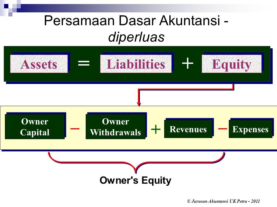 Persamaan Dasar Akuntansi - diperluas