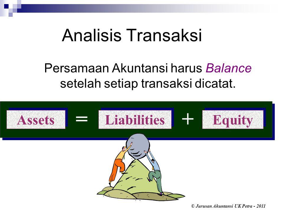Persamaan Akuntansi harus Balance setelah setiap transaksi dicatat.