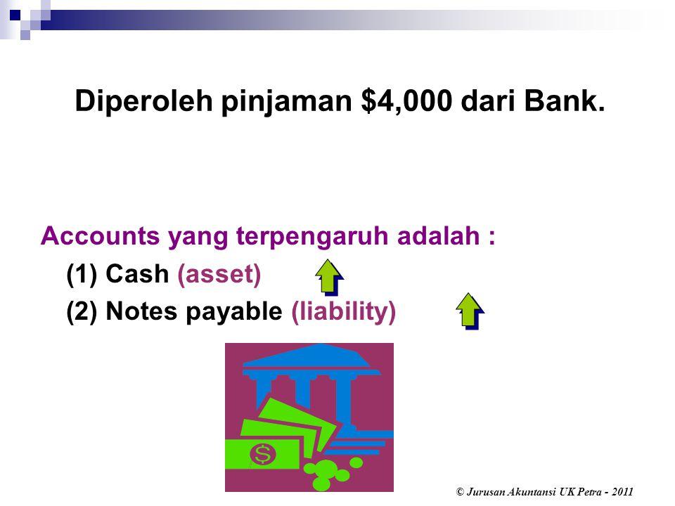 Diperoleh pinjaman $4,000 dari Bank.