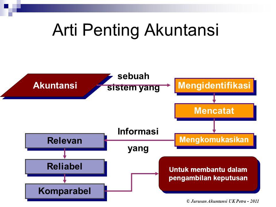 Arti Penting Akuntansi