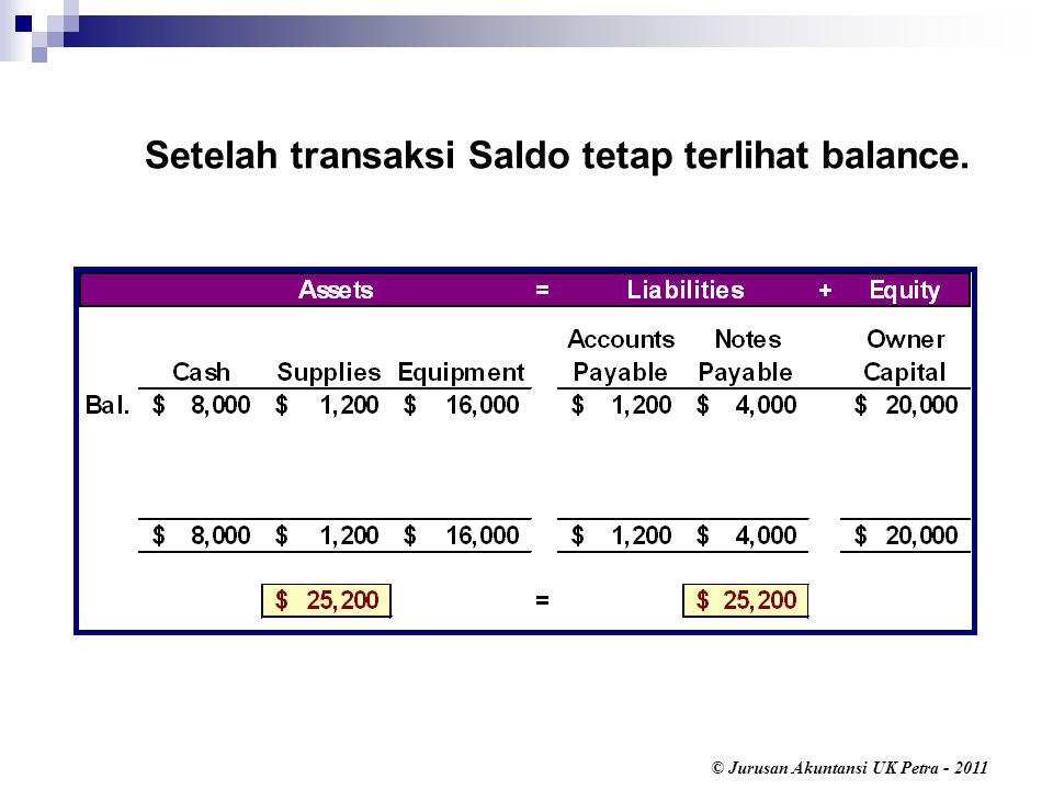 Setelah transaksi Saldo tetap terlihat balance.