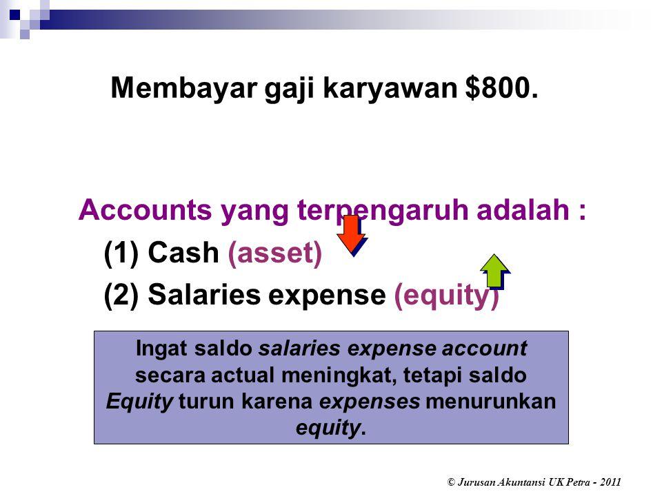 Membayar gaji karyawan $800.