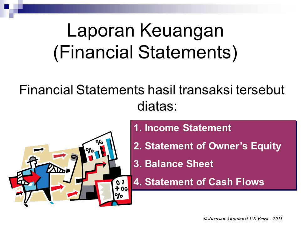 Laporan Keuangan (Financial Statements)