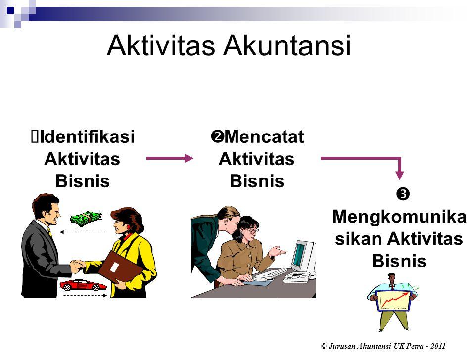 Aktivitas Akuntansi Identifikasi Aktivitas Bisnis