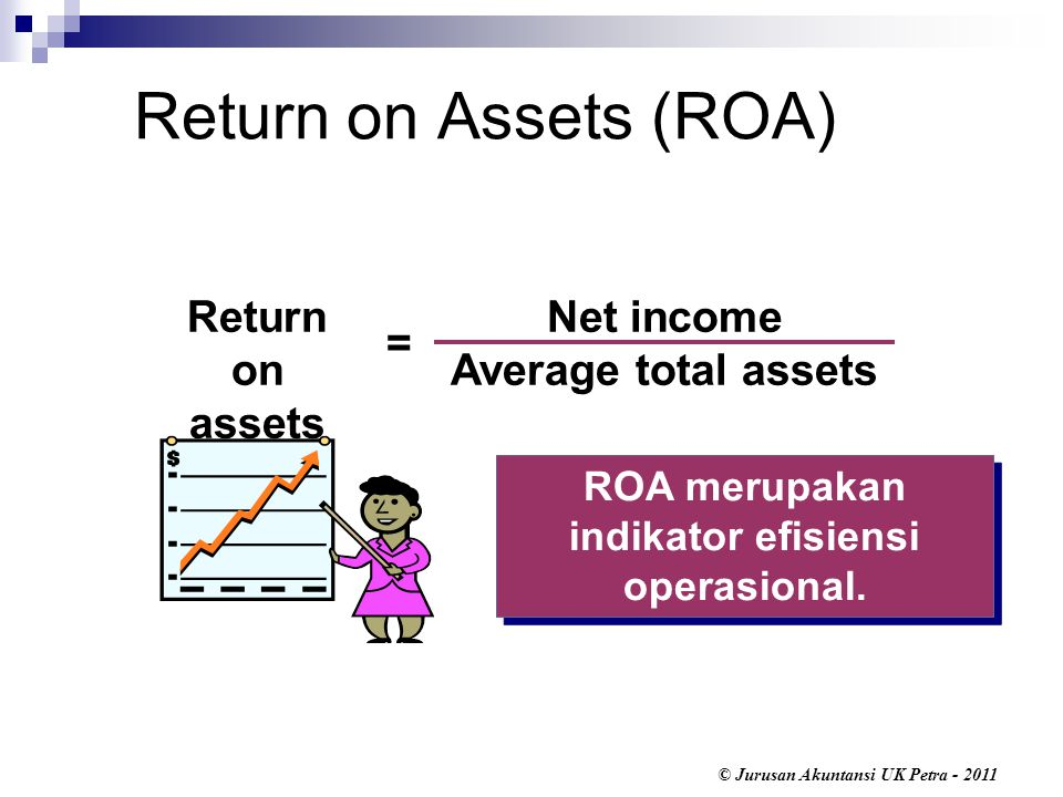 Net income Average total assets