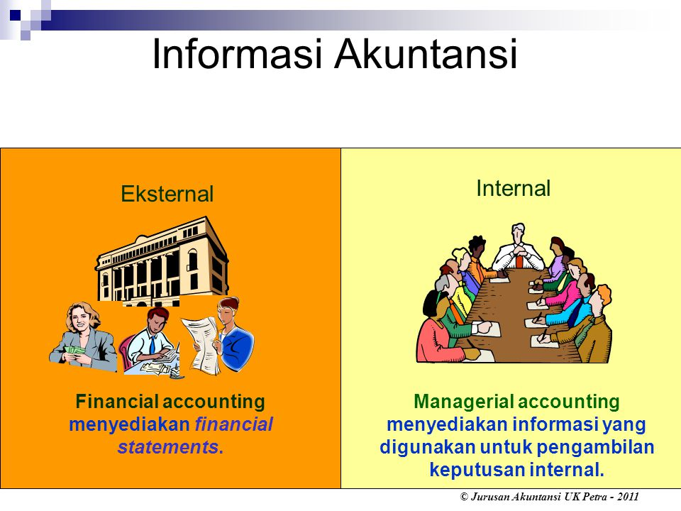 Financial accounting menyediakan financial statements.