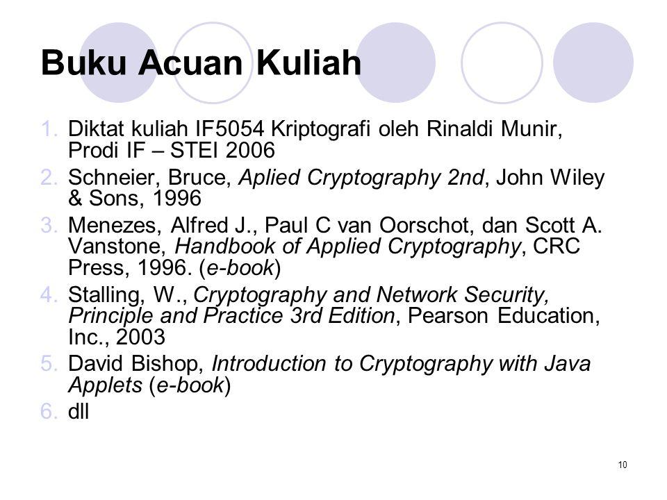 Buku Acuan Kuliah Diktat kuliah IF5054 Kriptografi oleh Rinaldi Munir, Prodi IF – STEI 2006.