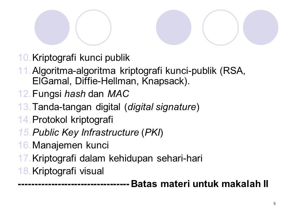 Kriptografi kunci publik