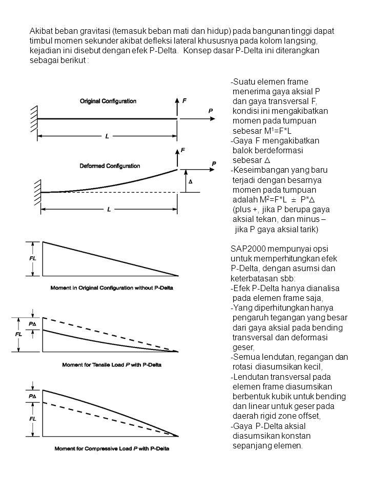 Akibat beban gravitasi (temasuk beban mati dan hidup) pada bangunan tinggi dapat timbul momen sekunder akibat defleksi lateral khususnya pada kolom langsing, kejadian ini disebut dengan efek P-Delta. Konsep dasar P-Delta ini diterangkan sebagai berikut :