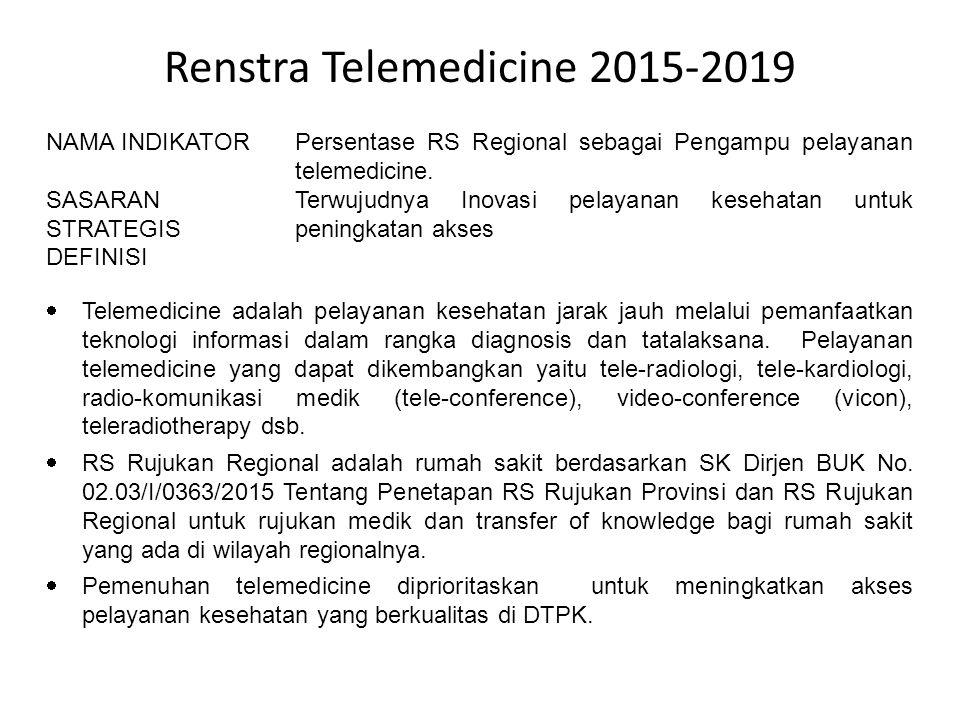 Renstra Telemedicine 2015-2019