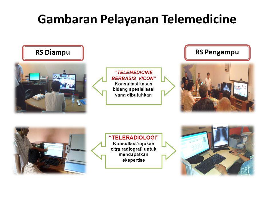 Gambaran Pelayanan Telemedicine