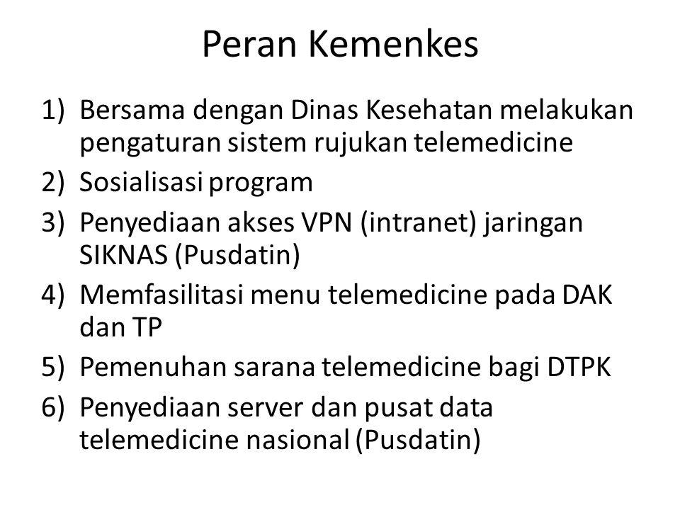 Peran Kemenkes Bersama dengan Dinas Kesehatan melakukan pengaturan sistem rujukan telemedicine. Sosialisasi program.