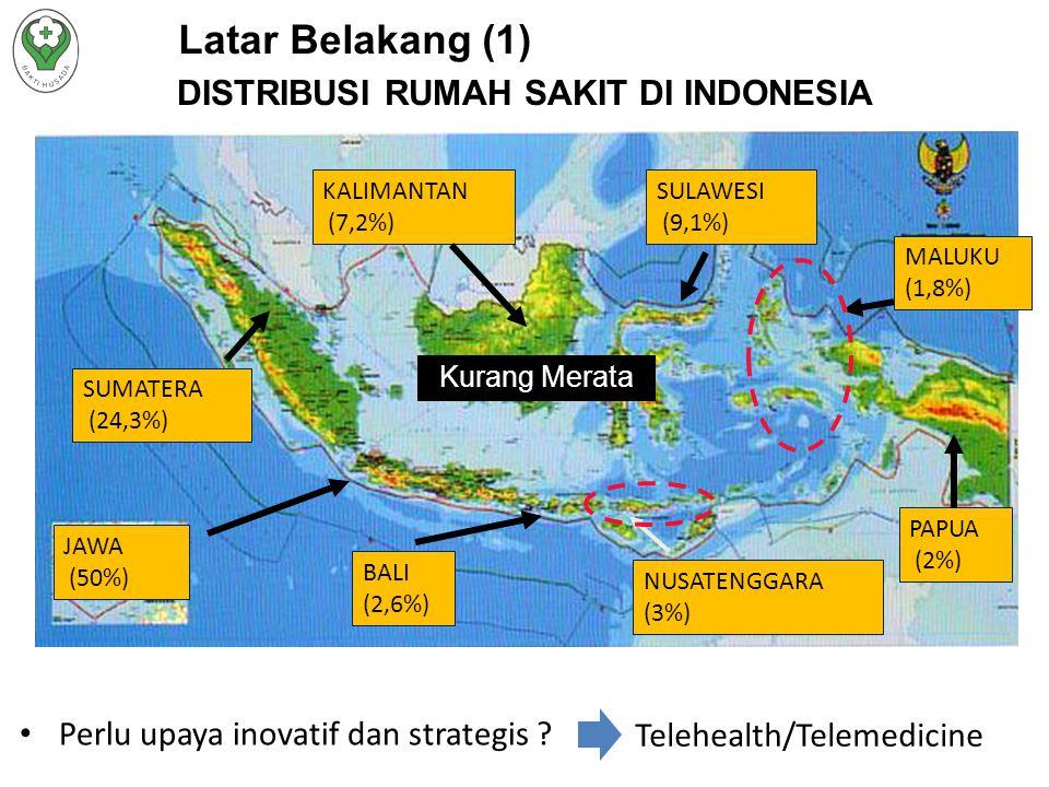 DISTRIBUSI RUMAH SAKIT DI INDONESIA