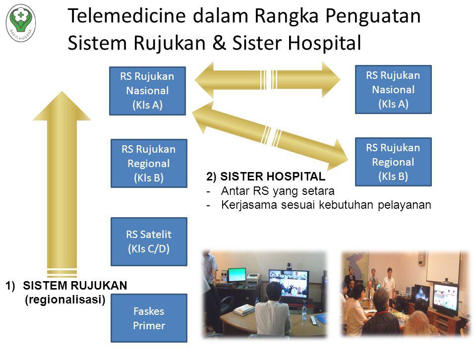 Telemedicine dalam Rangka Penguatan Sistem Rujukan & Sister Hospital