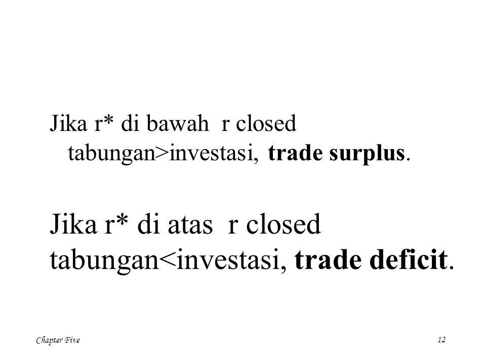 Jika r* di atas r closed tabungan<investasi, trade deficit.