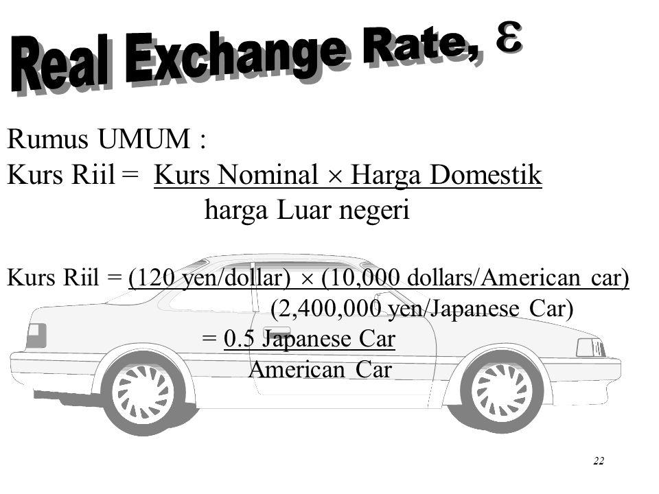 e Real Exchange Rate, Rumus UMUM :