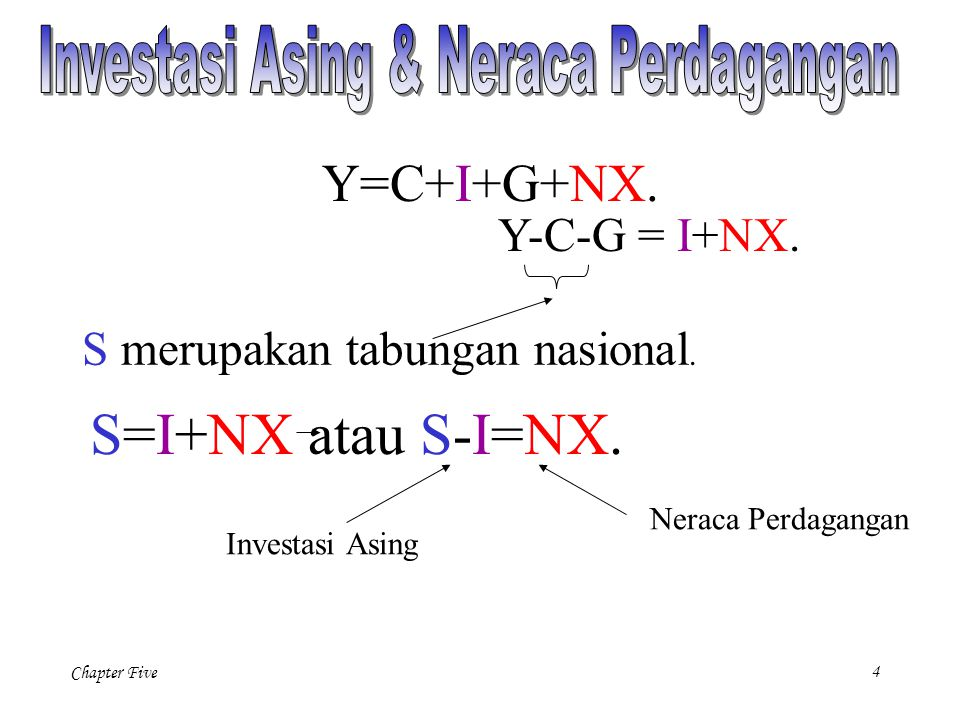 Investasi Asing & Neraca Perdagangan