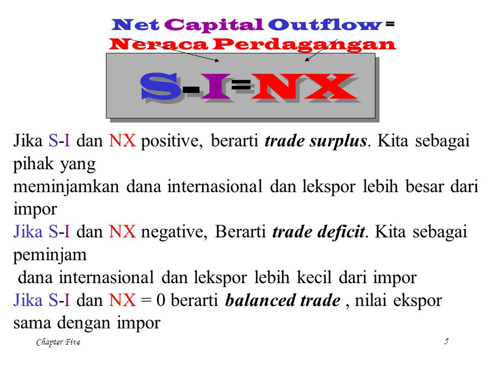 Net Capital Outflow = Neraca Perdagangan