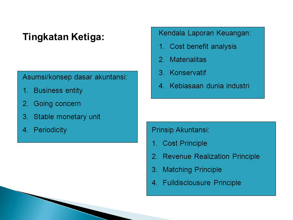 Tingkatan Ketiga: Kendala Laporan Keuangan: Cost benefit analysis