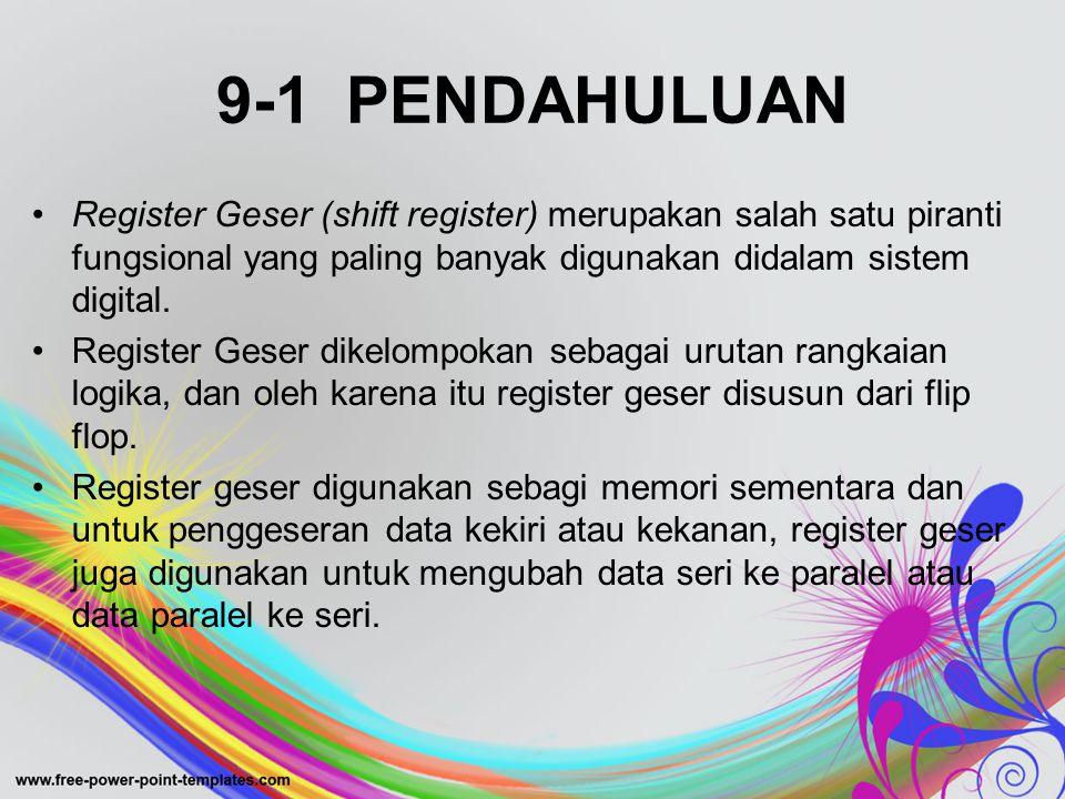 9-1 PENDAHULUAN Register Geser (shift register) merupakan salah satu piranti fungsional yang paling banyak digunakan didalam sistem digital.