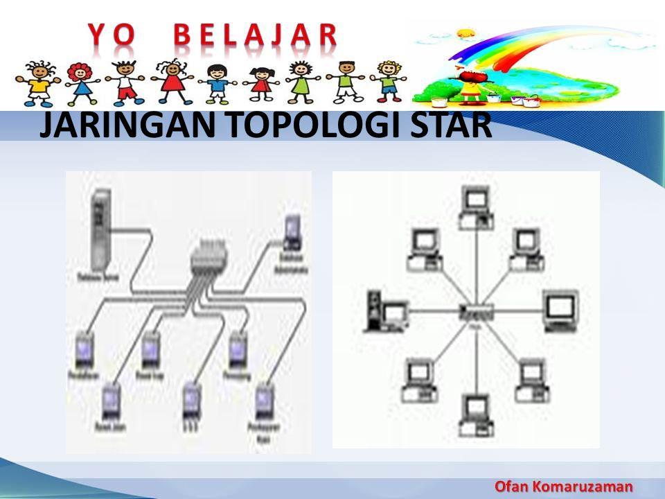 JARINGAN TOPOLOGI STAR