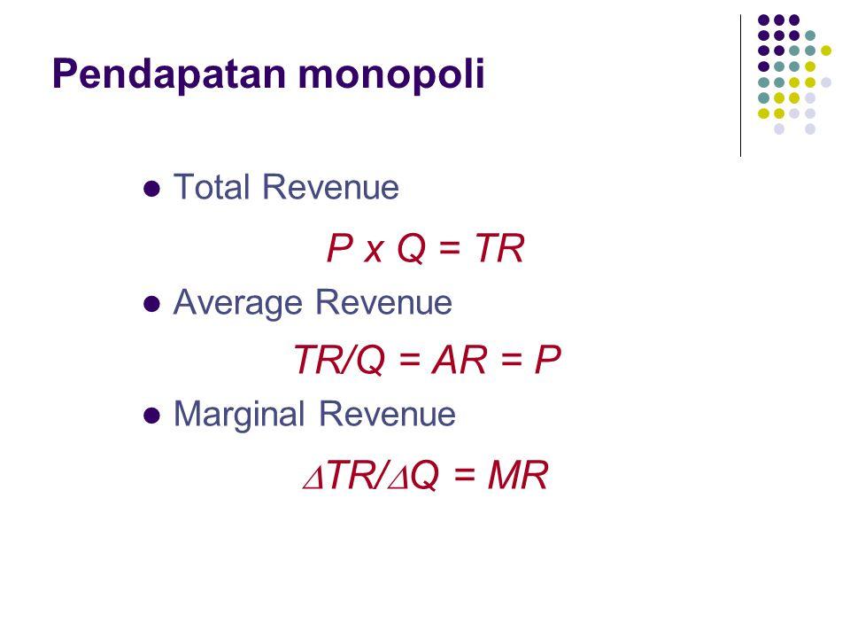 Pendapatan monopoli P x Q = TR TR/Q = AR = P Total Revenue