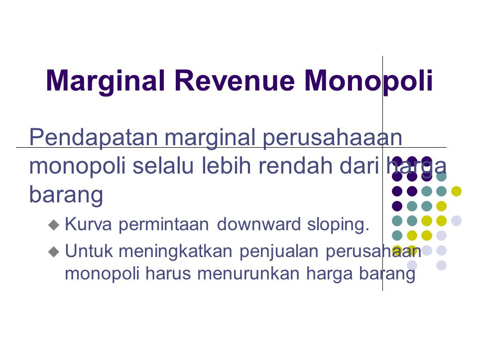 Marginal Revenue Monopoli