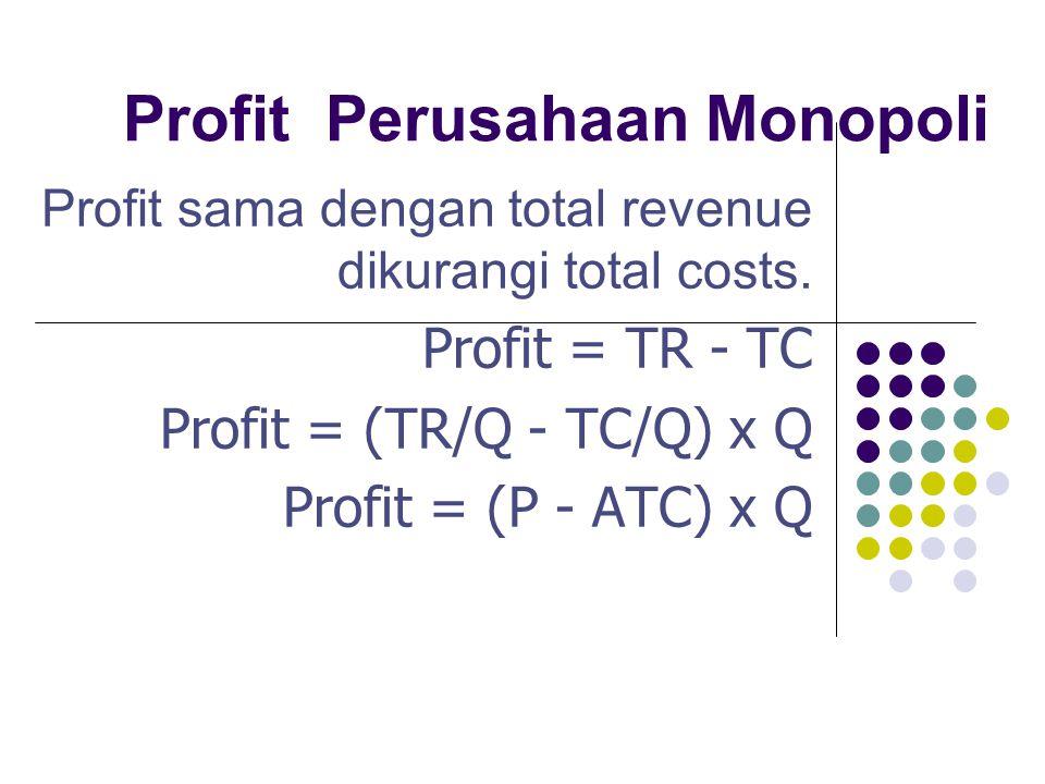 Profit Perusahaan Monopoli