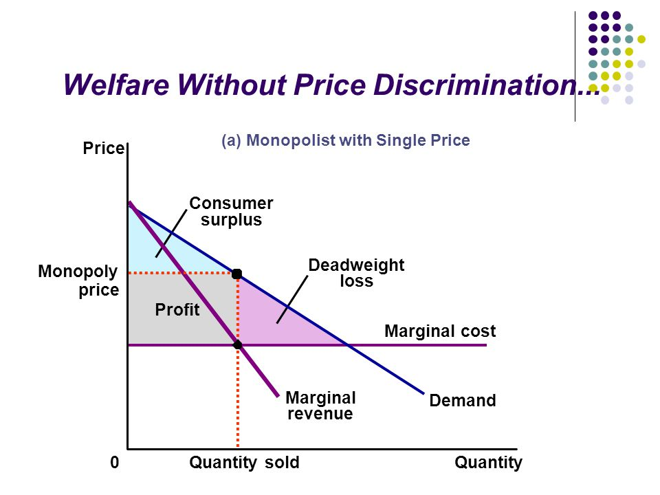 Welfare Without Price Discrimination...