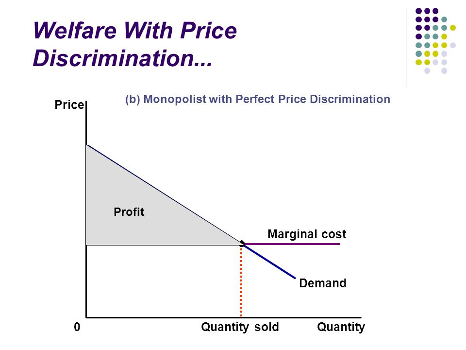 Welfare With Price Discrimination...