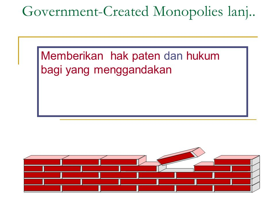 Government-Created Monopolies lanj..